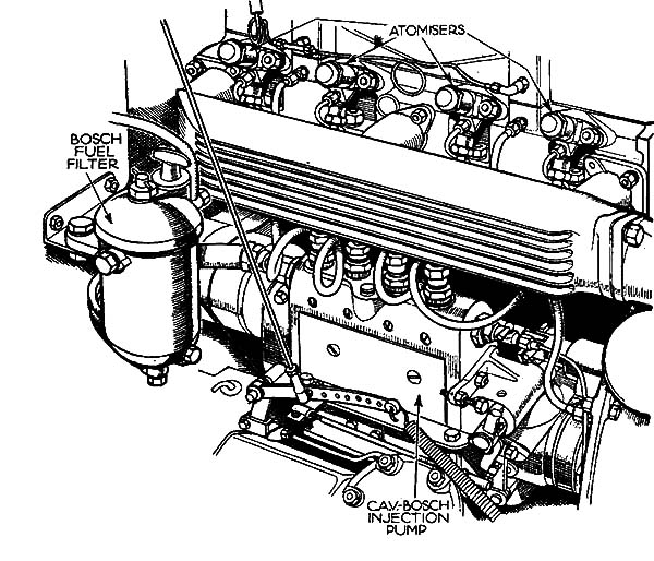 Car Parts, : Perkins Diesel Car Engine Parts Coloring Pages